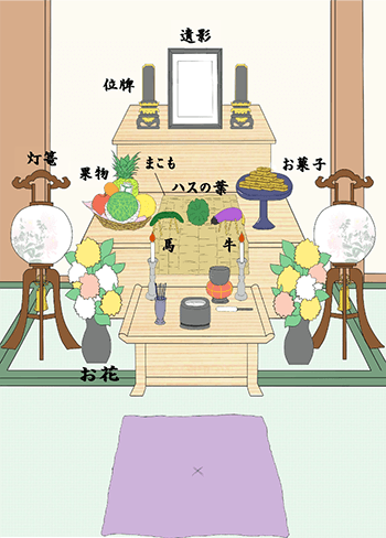 山梨(国中)のお盆 - お盆 【公式...